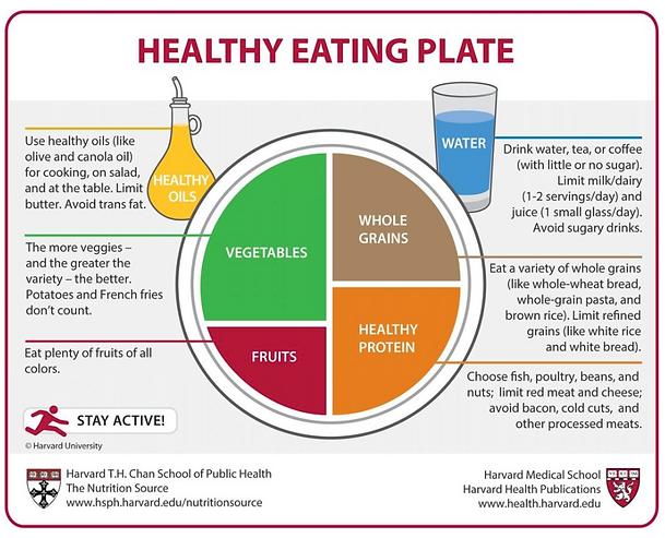 healthyeating-de