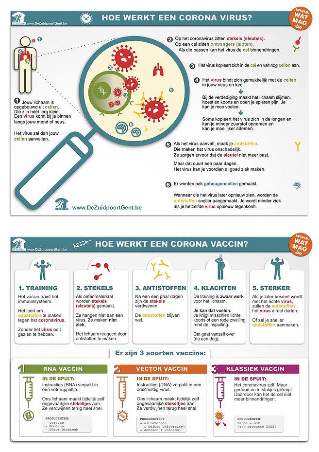 hoe werkt een corona vaccin.jpg