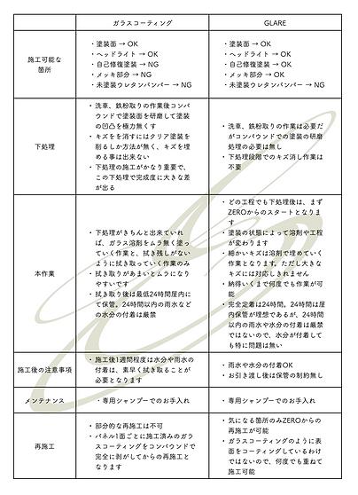 スクリーンショット 2021-05-20 17.46.19.png