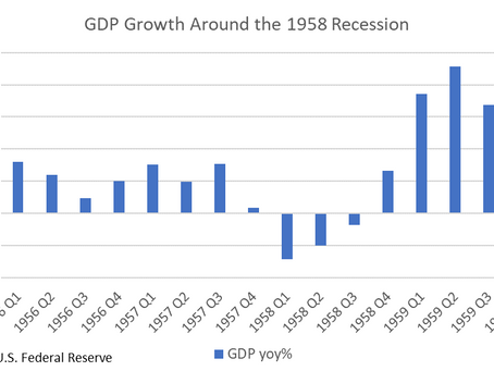 """How Low Can It Go? Asian Flu of 1957-58 Foretells """"Recession"""" in 2020"""