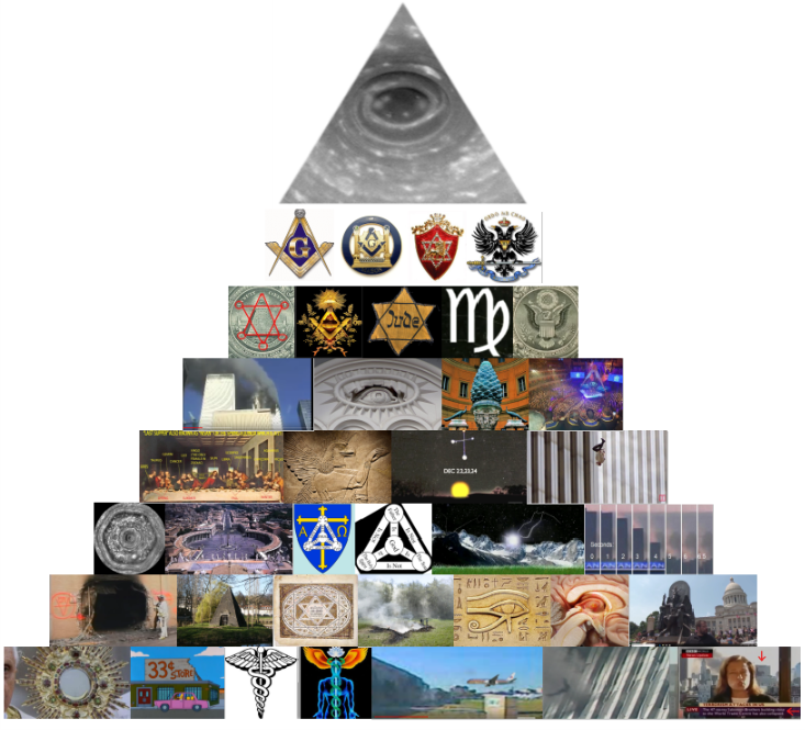 Conspiracy research 9/11 ancient knowledge religion