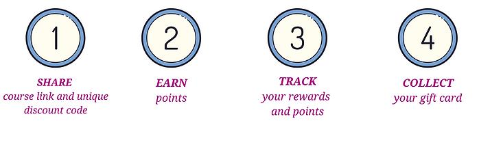 PB Rewards.png