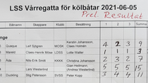 Resultat LSS Vårregatta och GKSS Klassiska regattan