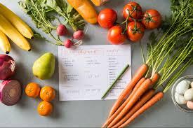 Meal Planning – Σχεδιασμός Γευμ