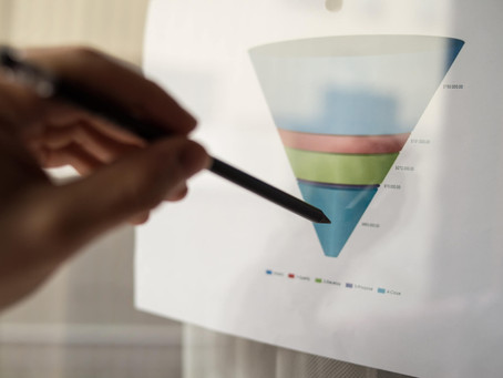 ppc marketing funnel: four stages to customer acquisition