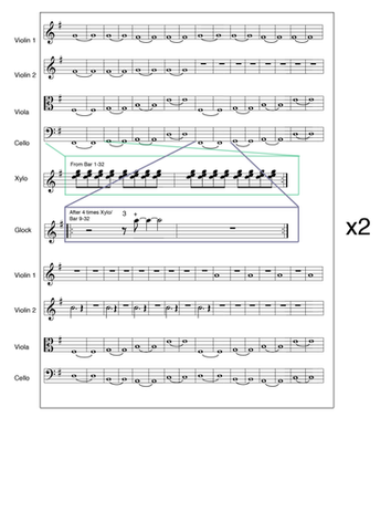 Notation pp4