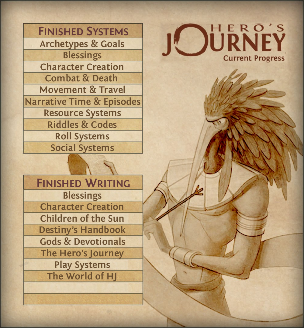 A checklist of completed HJ tasks featuring artwork of the Egyptian god Thoth