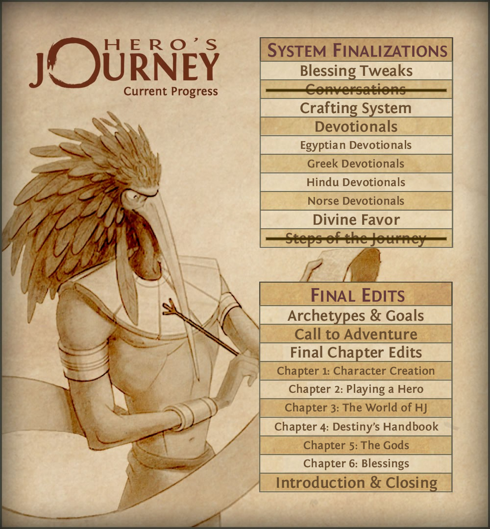 """A checklist of remaining tasks for Hero's Journey with artwork of the Egyptian god Dihauty/Thoth in the corner; the items """"Conversations"""" and """"Steps of the Journey"""" have been crossed out"""