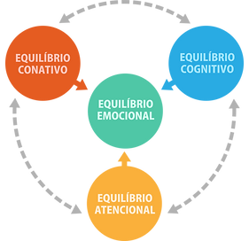 equilbrios-1024x991.png