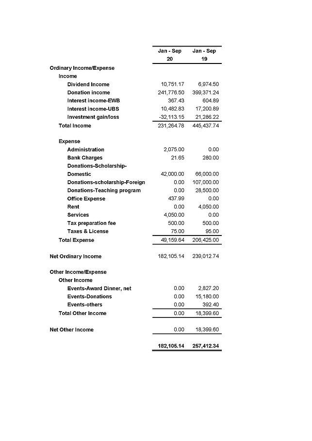 MLF Financial Jan_Sep20.jpg