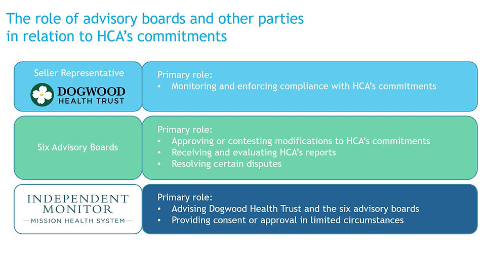 IM Role of Advisory Boards - 4.6.21.JPG