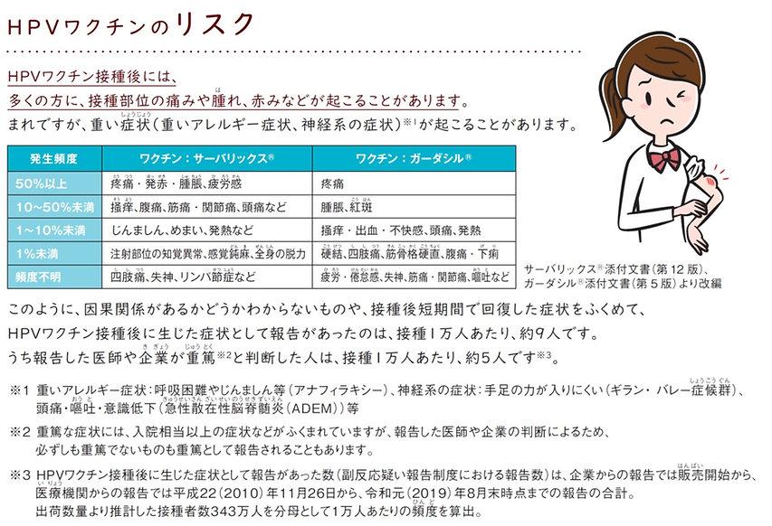 HPVワクチンのリスク.jpg