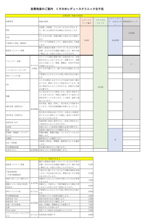 ブライダルチェック図.png