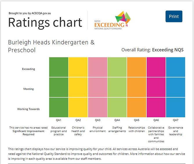 Kindy Ratings Chart.PNG