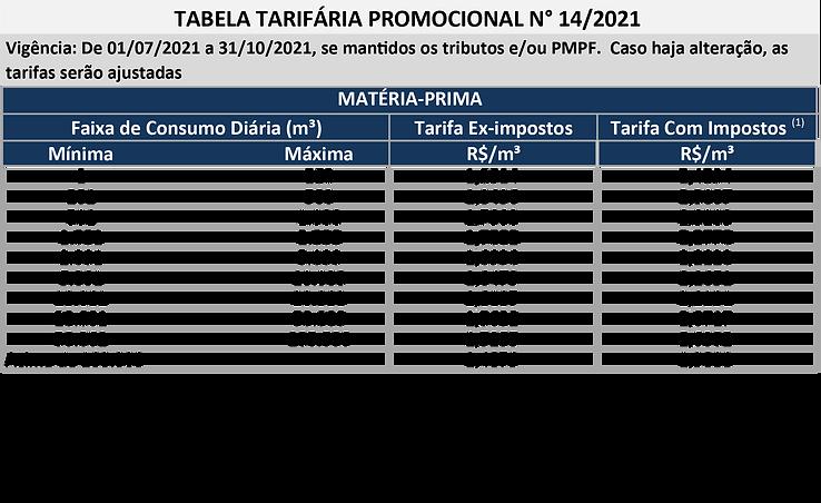 Tabela Tarifária Promocional n° 14.2021.