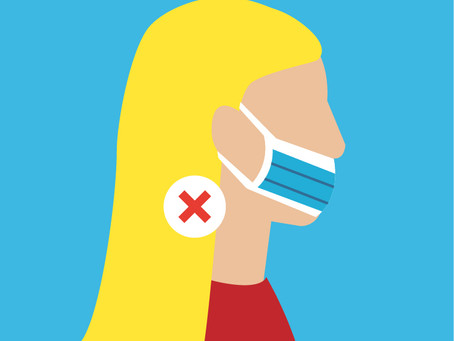 Your Mask Should Cover Your Nose & Mouth While in our Facility