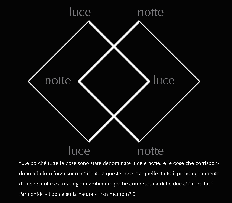 LUCE-NOTTE
