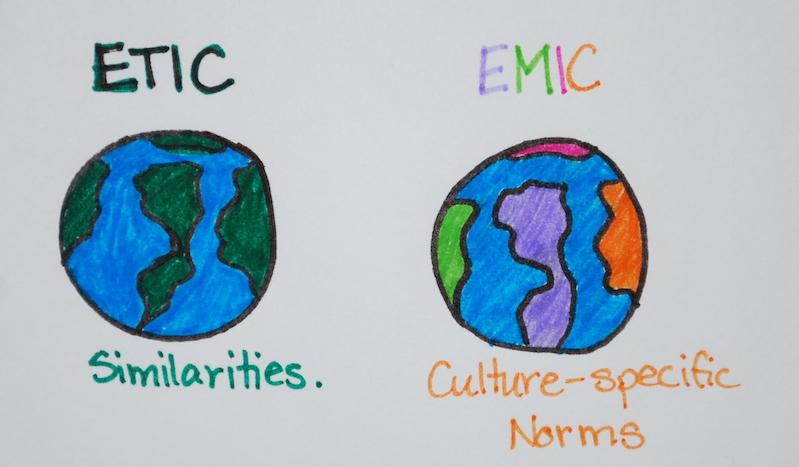 EticEmic