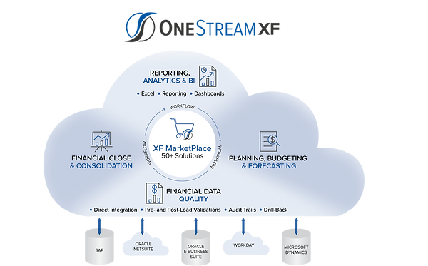 OneStream-XF-Platform-Graphic.png