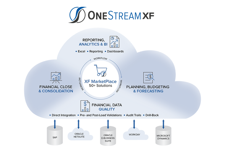 OneStream-XF-Platform-Graphic.png