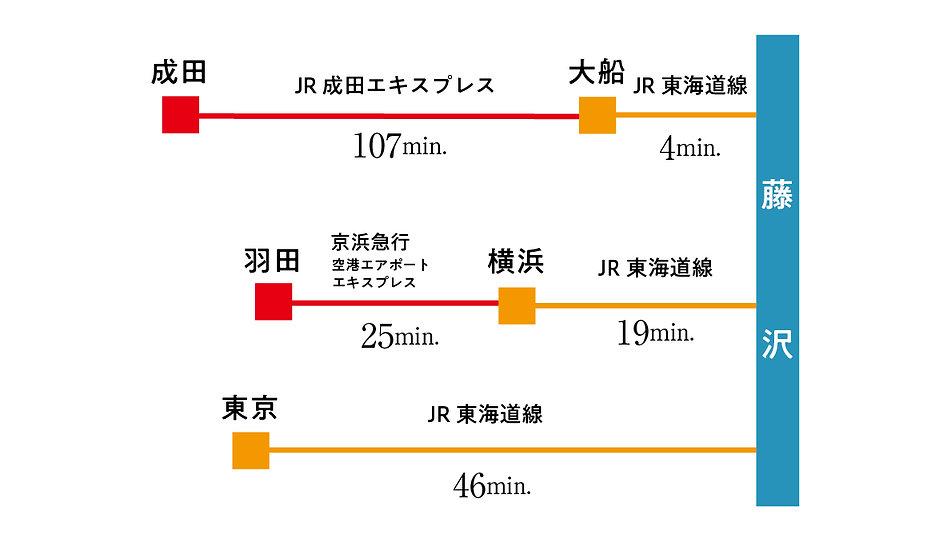 藤沢駅から-01.jpg