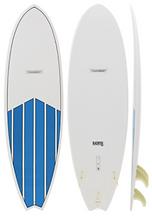 surf morrillo, surfing panama, surfing morrillo, adventure, SUP surf