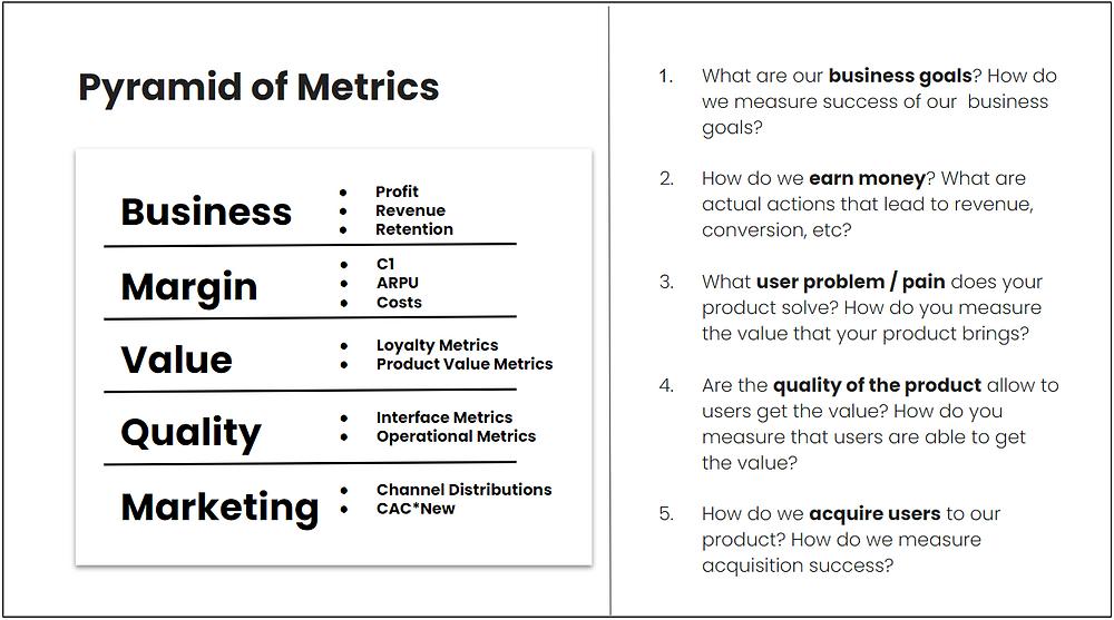 Pyramid of metrics, Metrics framework, KPI framework