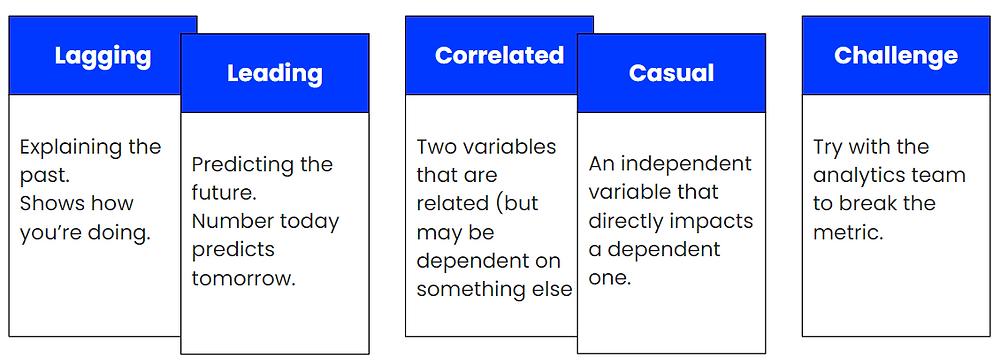 Metric Lean Analytics, metrics checklist, metric recommendation
