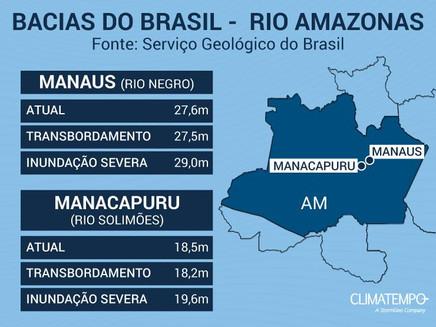 Chuva provoca transbordamento na Bacia do Rio Amazonas