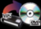 VHS overzetten DVD