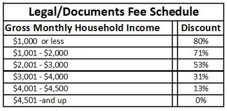 Legal Fee Schedule.JPG