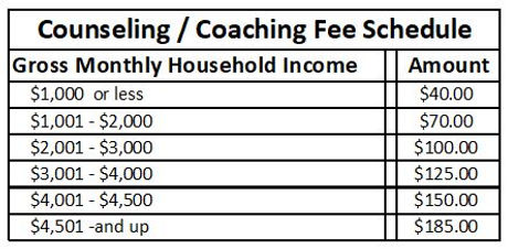 Coaching Fee Schedule.JPG
