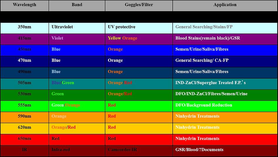 FLS chart.png