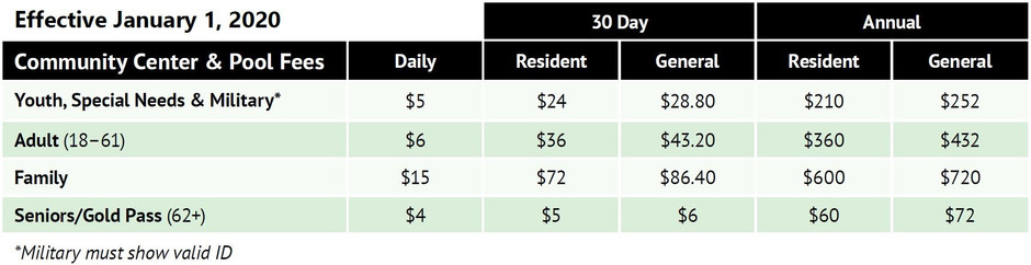 Pass Fee Changes for 2020
