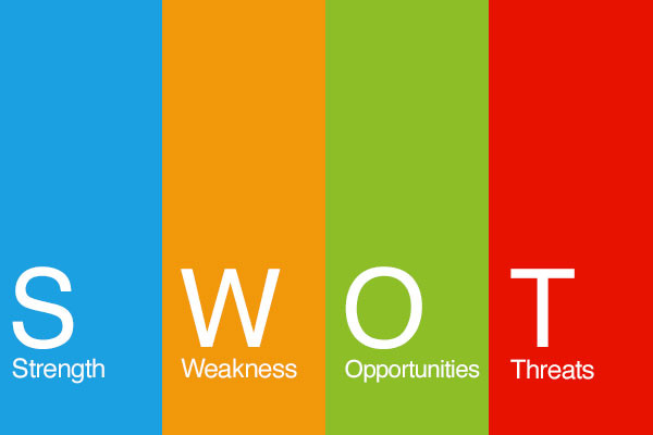 SWOT Analysis for Your Business