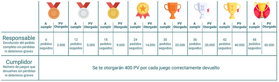PV Plan Familiar (1).png