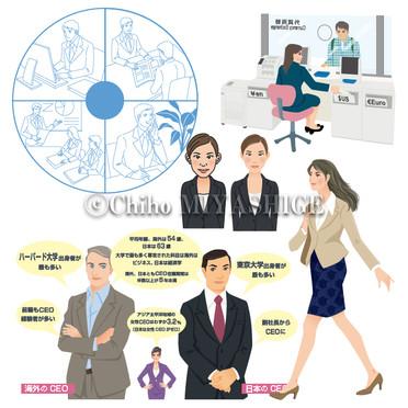 ビジネス系カット