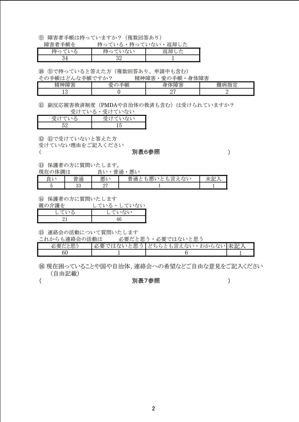 会員アンケート②.jpg