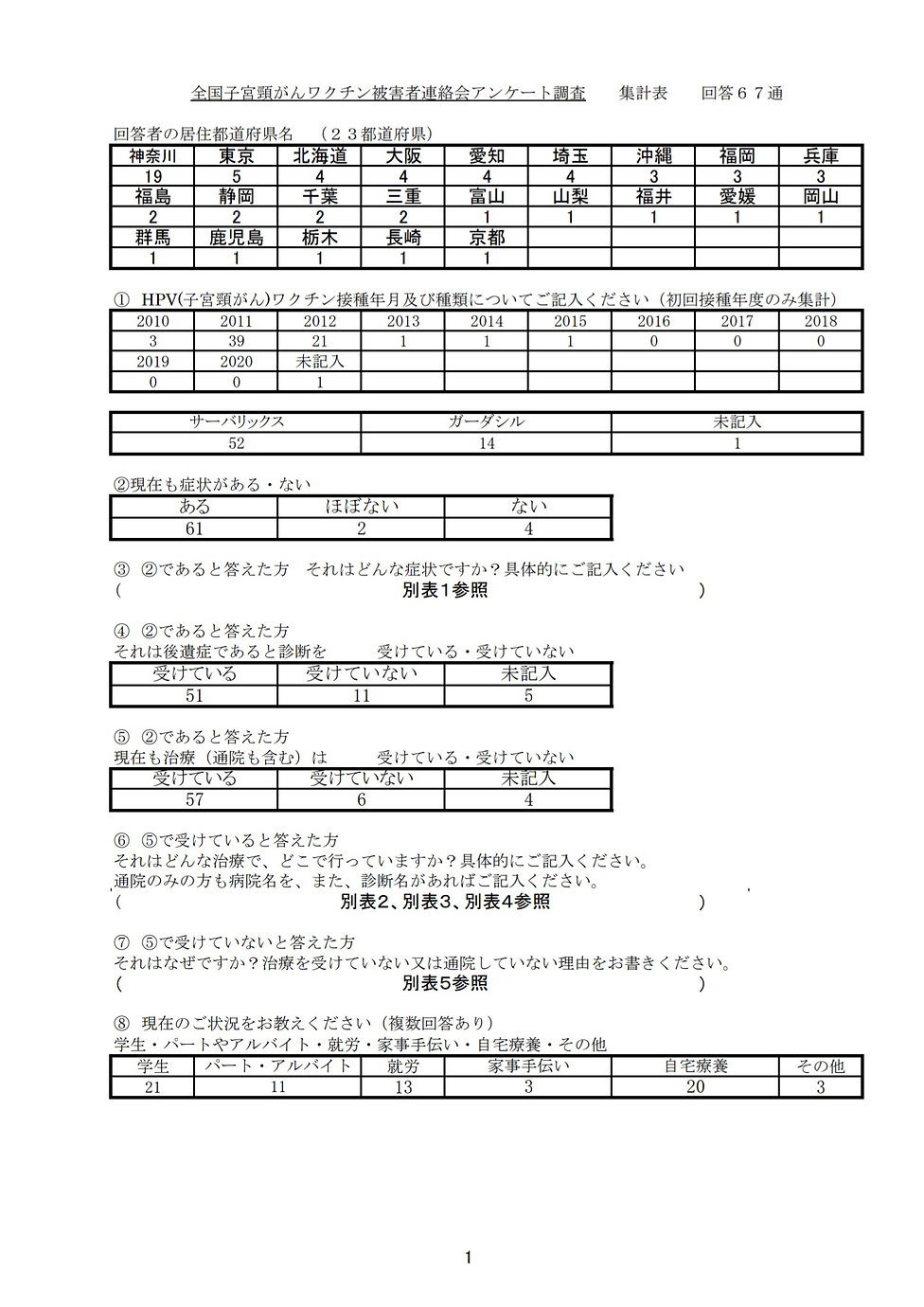 会員アンケート①.jpg