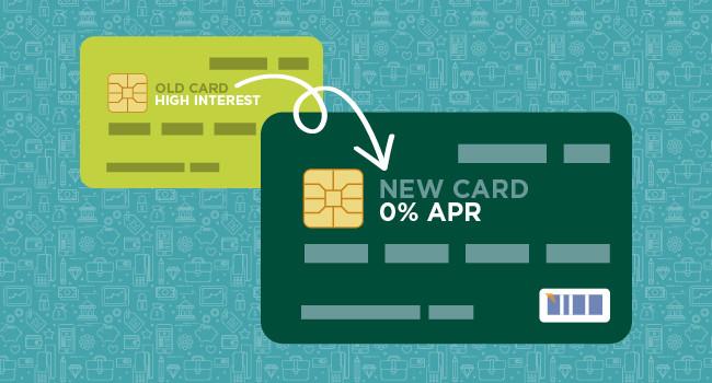 0 APR Credit Card for 24 Months - Elite Credit Hero - Elite Credit Solutions