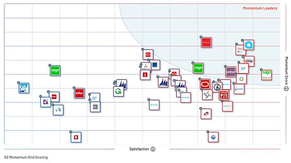 G2-quadrant.png