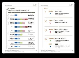 博多駅から徒歩5分の遺伝子検査ができるエステです