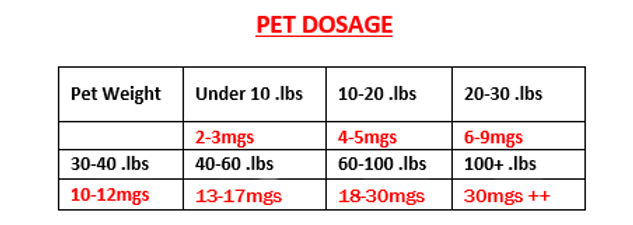 Pet CBD Chart (edit).jpg