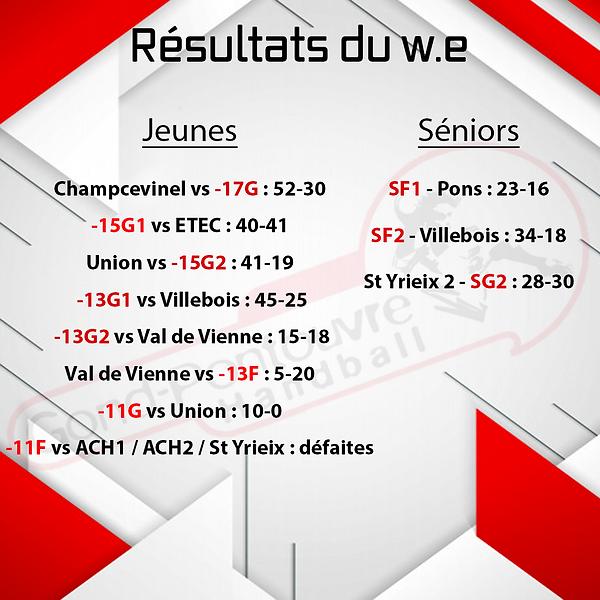 Resultats.png