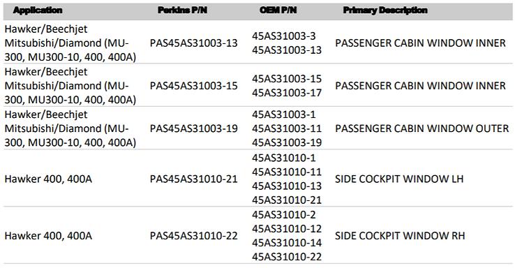 Hawker BeechJet Aircraft Window Application List