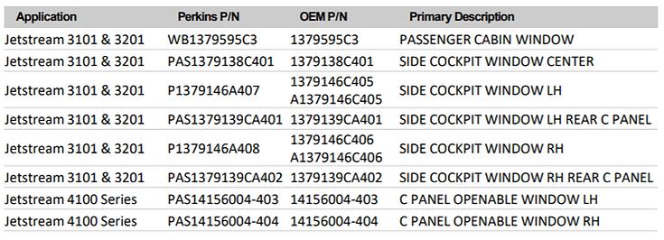 Jetstream Aircraft Windows Application List