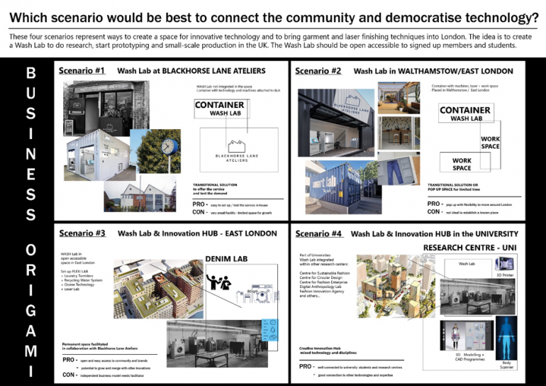 A page depicting part of a research sketchbook showing 4 scenarios - heading text reads: Which scenario would be best to connect the community and democratise technology, the image includes various text inclusive but is illegible