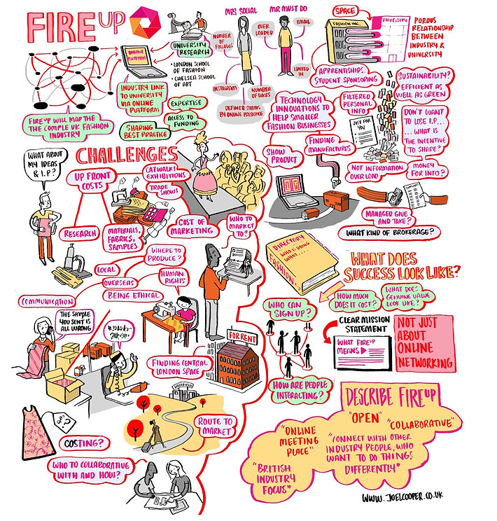 FIREup workshop visualised by an illustrator
