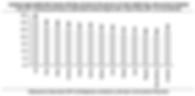 grafico istogramma.png