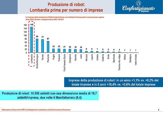 Evidenze_Meccanica_Lombardia_v04_2011201